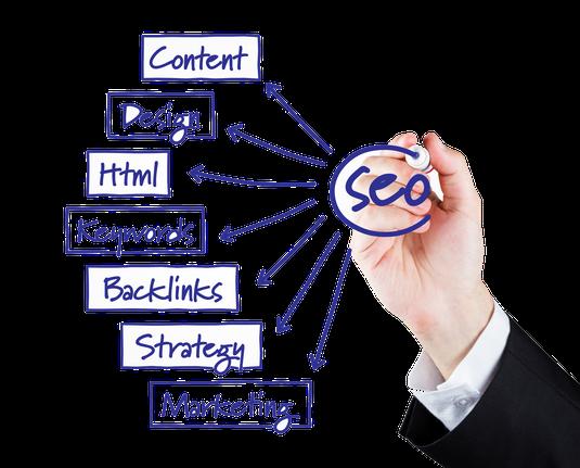 Fix-Text.de, Fixtext, Fix-Text, Backlinks kaufen, Keywords, Keyword finden, Design, Html, Seo kaufen, Artikel Marketing, Besseres Ranking, Google ranking steigern
