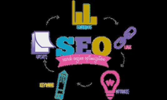 Google core Updates, Suchmaschinen optimierung, SEO  2020, Seo core update, Fix-Text, Ranking in der Google-Suche, YMYL, Lifestyle Branche schwer betroffen