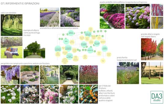 DA3studio Daniele Conte Paesaggista progettazione giardini
