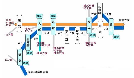 図1 鎌倉は辺境の地か