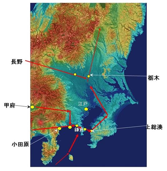 図2 日本近代は三浦半島から