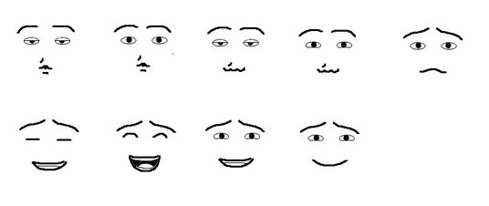 Le espressioni facciali comics art studio for Disegni facili da riprodurre