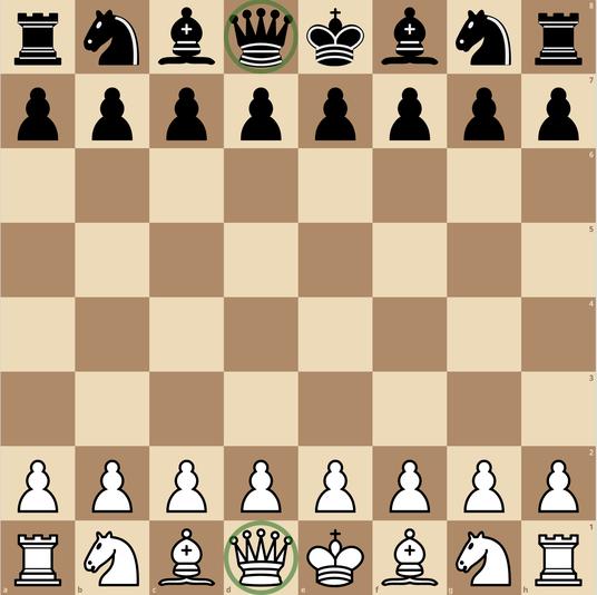 練馬チェス教室  クイーン初期配置 最強の駒