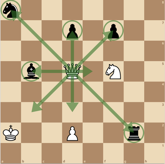 練馬チェス教室   最強の駒