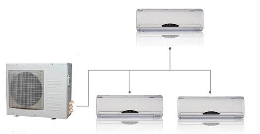 Aire Acondicionado Home Energy