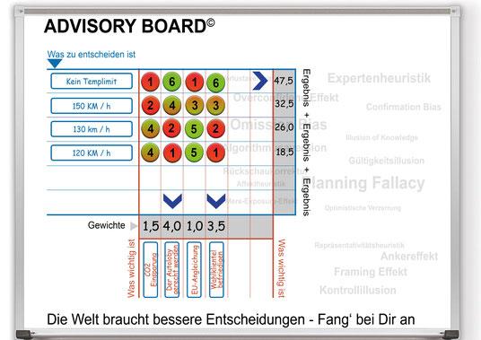 """Variante 1: Hohes Gewicht für die Interessen """"Der Autolobby gerecht werden"""" und """"Wahlklientel befriedigen"""""""