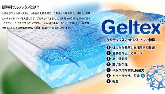 ゲルテックスマットレス 7つの特徴