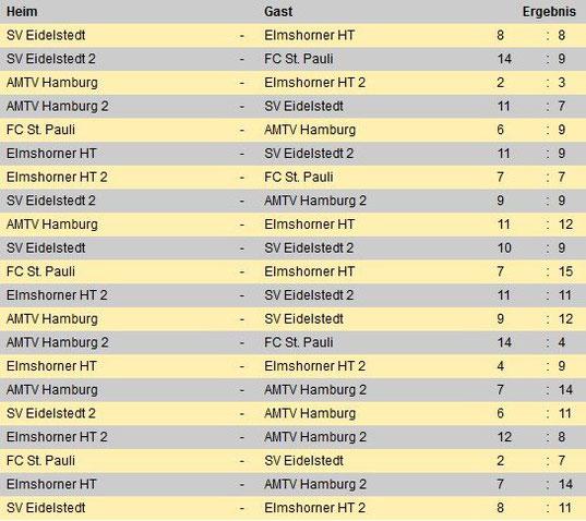 Ergebnisse der Freiwurf Hamburg-Liga