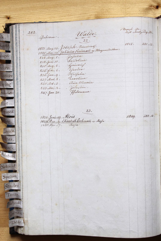 Original-Familienbuch von 1846: Seite 282