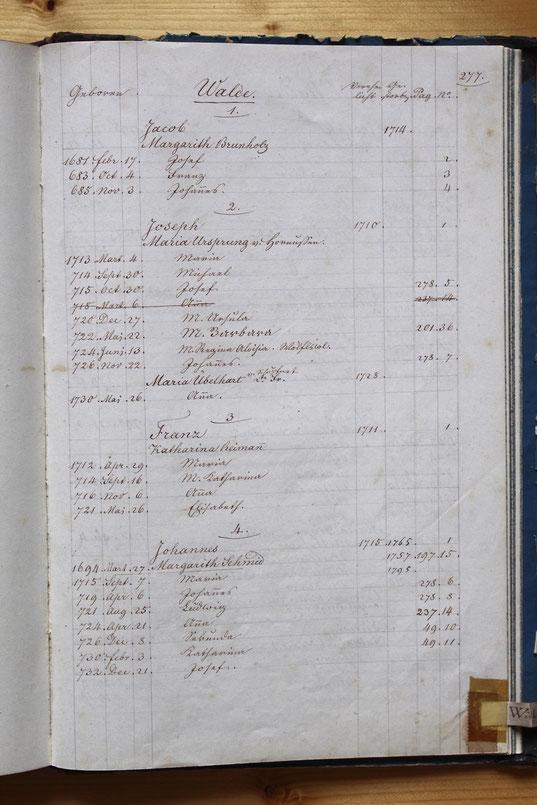 Original-Familienbuch von 1846: Seite 277