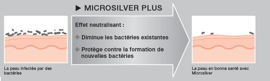 Le secret de la gamme Microsilver Plus est l'ingrédient unique Microsilver BG. Il est constitué d'une poudre d'argent pur avec une structure très poreuse en type éponge