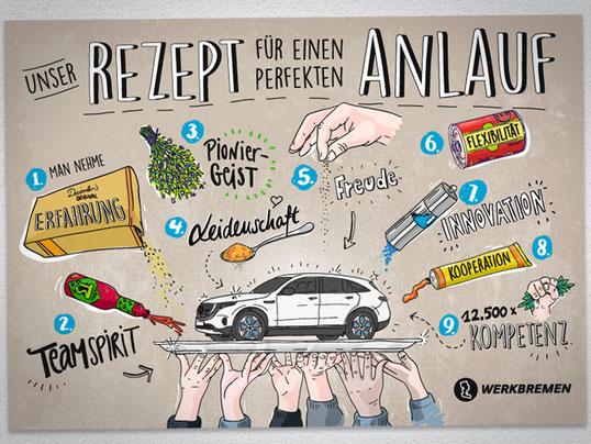 Plakat-Illustrationen für das Mercedes Werk Bremen (Handlettering: Judith Kalicki)