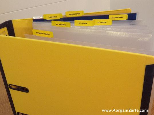 Clasifica los diferentes productos en sus apartados - Aorganizarte
