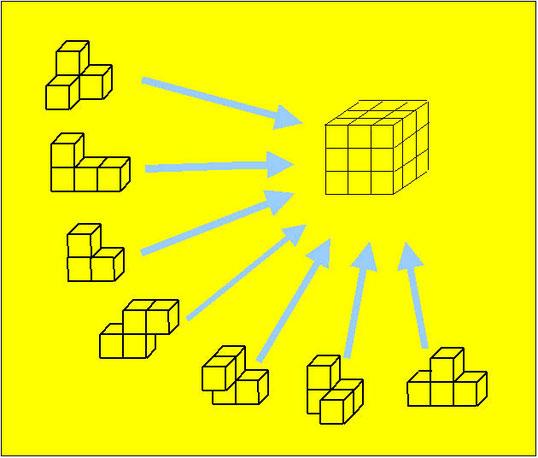I sette pezzi del Cubo Soma si compongono in un cubo