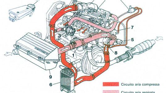 Pezzi di ricambio circuito alimentazione aria