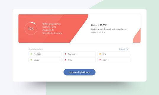 Diferentes plataformas donde se puede actualizar el Perfil de empresa