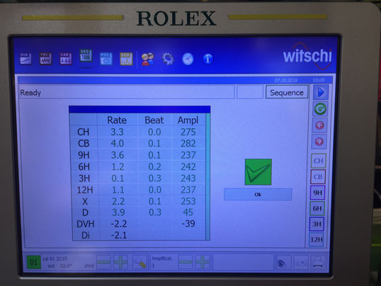THIS IS THE TIMING MACHINE THAT IS USED IN THE ROLEX FACTORY