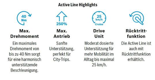 Die Vorteile des Bosch Active Line e-Bike Antriebs auf einen Blick