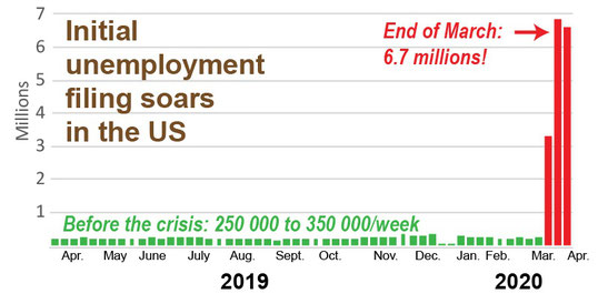 Department of Labor numbers, adapted by François-Michel Le Tourneau