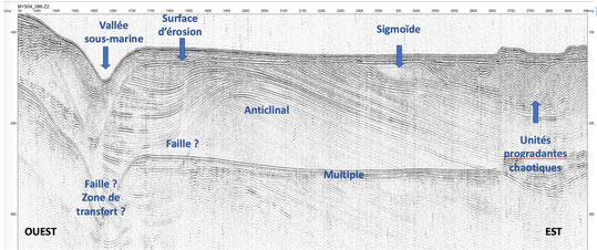 Sparker seismic profile in the Aegean sea, courtesy G. Anastasakis, National & Kapodistrian Univ. of Athens