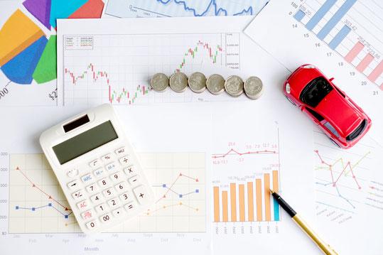 Berechnung eines Auto Wert