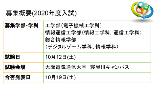 Moodle 大学 大阪 通信 電気