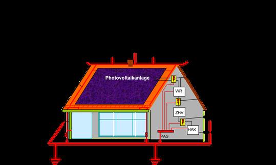 Blitzschutzpotentialausgleich nach En 62305 VDE 0185-305