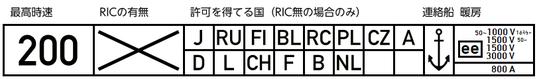 RICの記載例