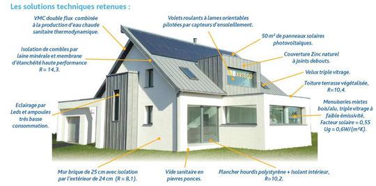 les plans int rieurs maisons arteco maison bepos en bretagne. Black Bedroom Furniture Sets. Home Design Ideas