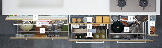 使用頻度に応じて考えられた収納エリア。よく使うものは手前にしまえて、しかもサイズが不揃いなキッチンアイテムが整頓収納できるかしこいキャビネットです。