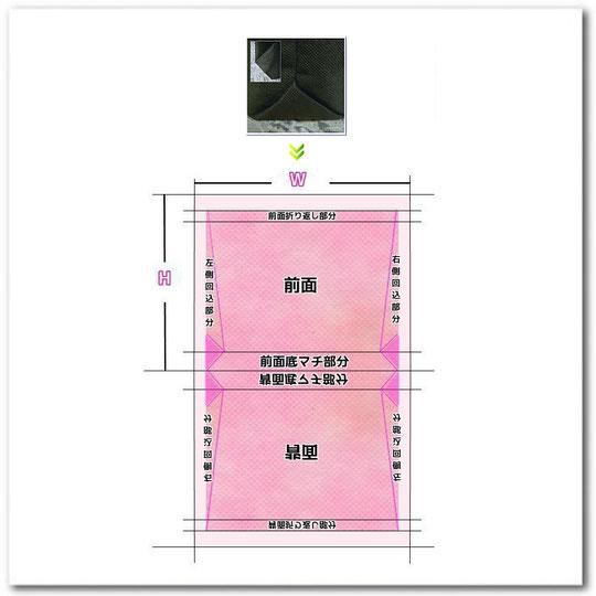 不織布トートバッグ舟底タイプ(底面山型)総柄印刷の印刷版の説明拡大画像