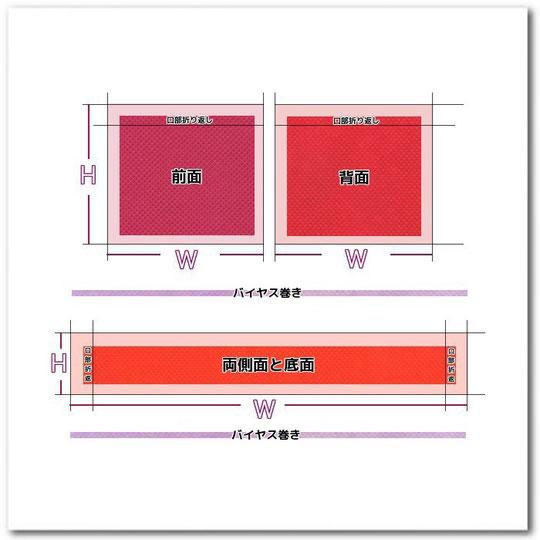 不織布トートバッグ 生地組み合わせ(アウトステッチ)の総柄印刷の印刷版の説明拡大画像