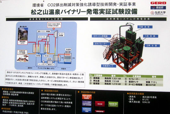 松之山温泉カリーナ温泉発電