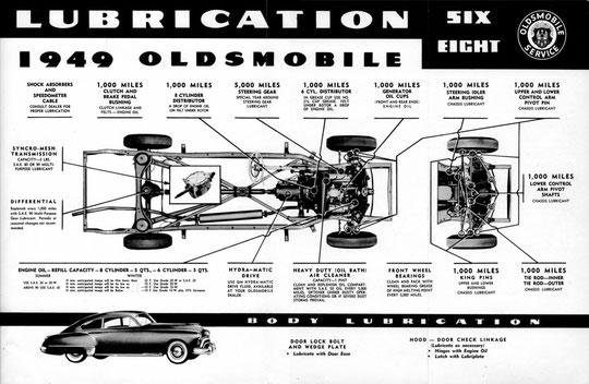 alle oldsmobile shop-manuals die ich gefunden habe