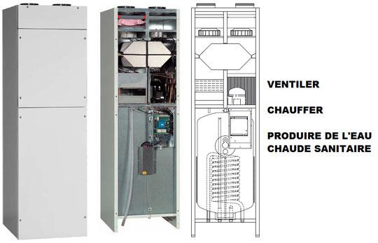 technologie de la ventilation thermodynamique aa1680. Black Bedroom Furniture Sets. Home Design Ideas