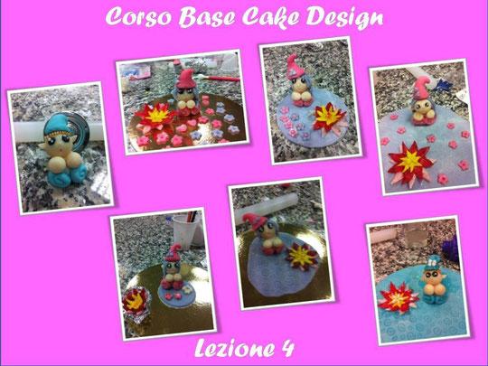 Corsi Cake Design Roma Sud : Programma Corso Don Bosco - Ilovezucchero sito dedicato ...