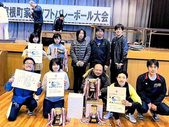 一関市 厳美7民区 民区内で初めて実施した敬老会の様子 (令和2年度)