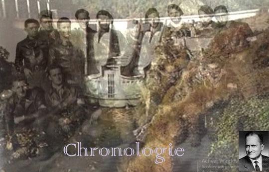 Les Maquis du Barrage de l'Aigle Chronologie