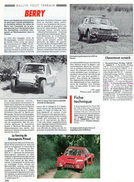 1987 - Rallye du BERRY