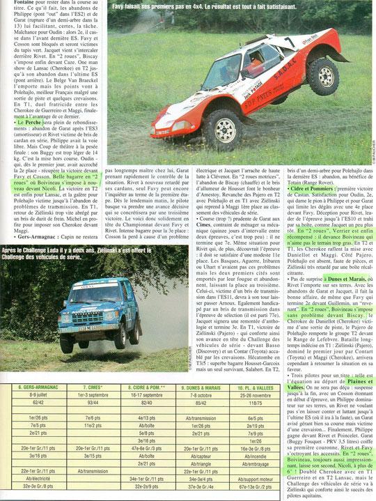1996 - Rallyes Magazines - Bilan de l'année 1995