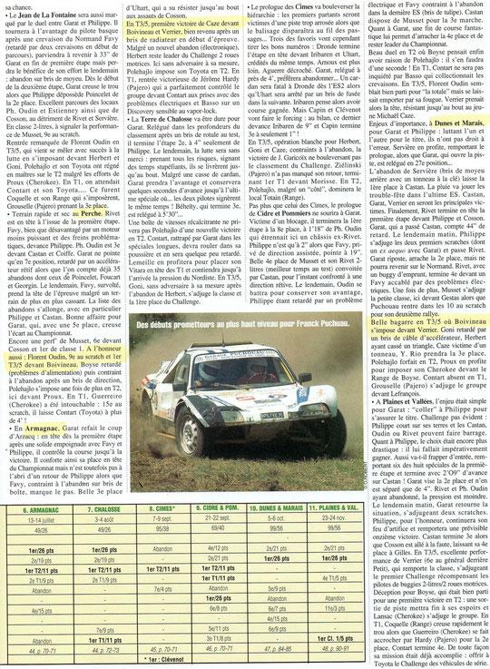 1997 - Rallyes Magazine - Bilan année 1996
