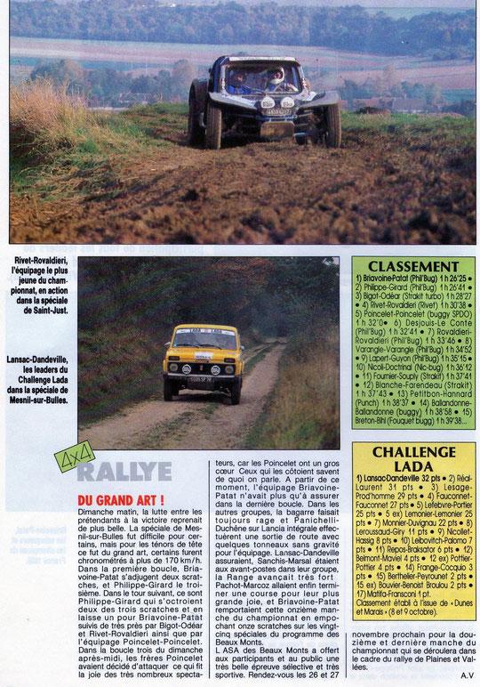 1988 - 4 x 4 magazine