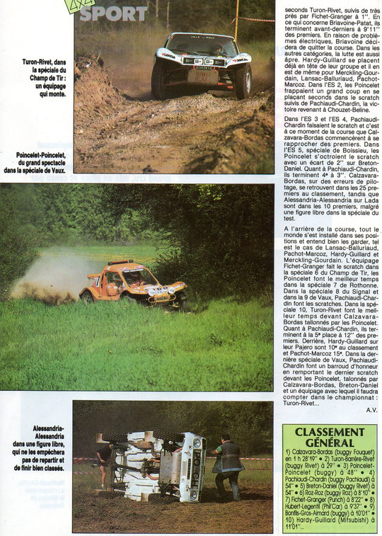 1989 - Rallye du Haut-Bugey
