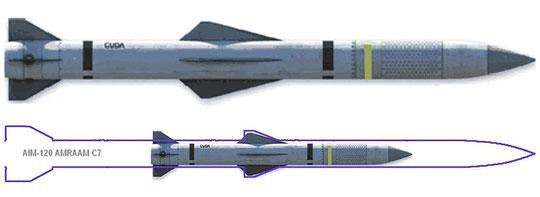 Il nuovo missile aria-aria proposto da Lokheed Martin paragonato ad un AIM-120.