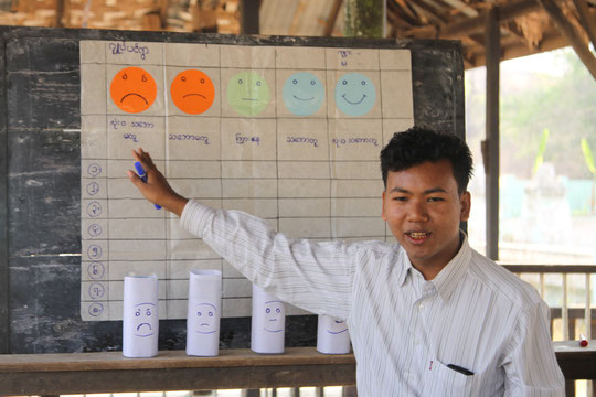 Picture 26: A facilitator explaining the smiley scale scoring system