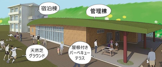 癒しのスポーツ合宿施設 上村の郷