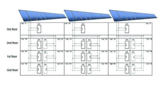 Centralized System