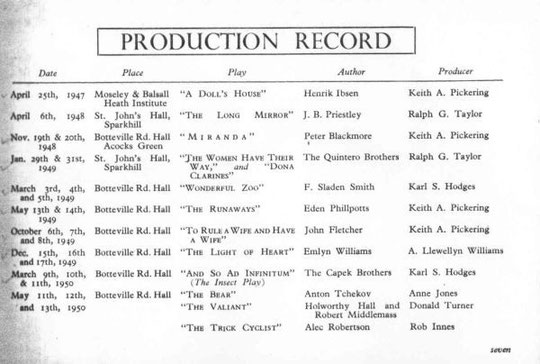 Early productions