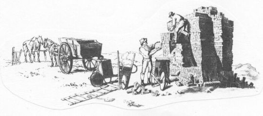 Brickmaking
