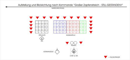 """""""stehender"""" Zapfenstreich in Afholderbach"""